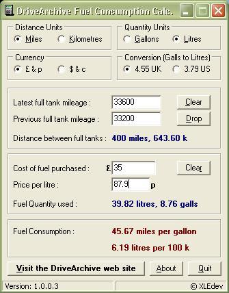 DriveArchive Fuel Consumption Calc
