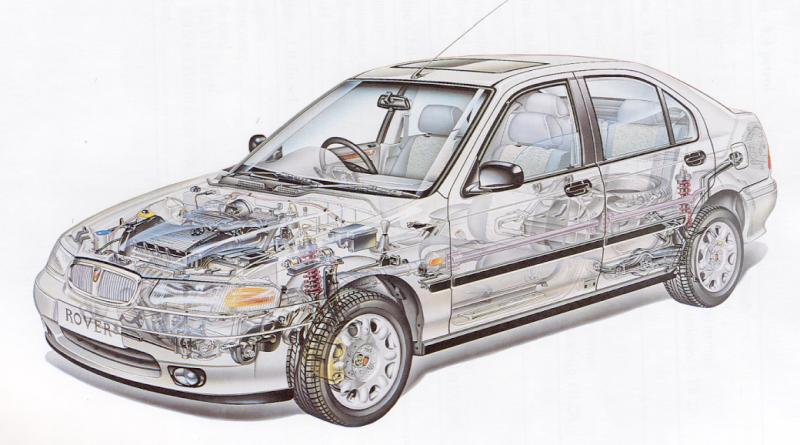 DriveArchive - Articles - Five Years in a Rover 400