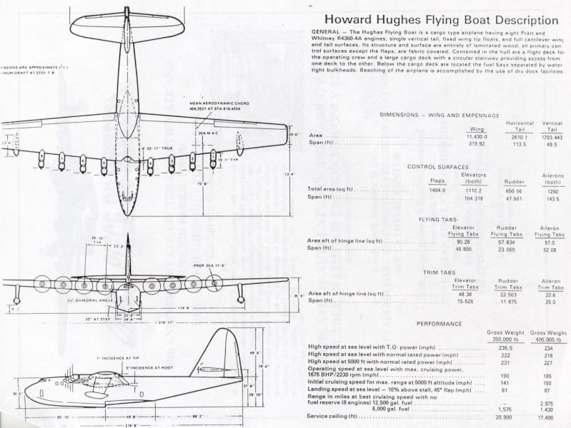 XPlanes - Spruce Goose